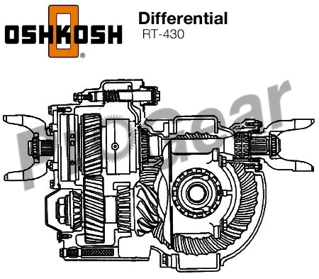Oshkosh Differentials